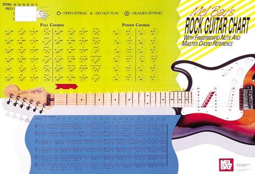 Mel Bay's Rock Guitar Master Chord Wall Chart by William Bay